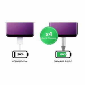כבל USB PATCHWORKS DURA TYPE-C 5